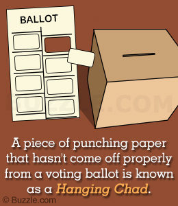 Hanging Chad Defined